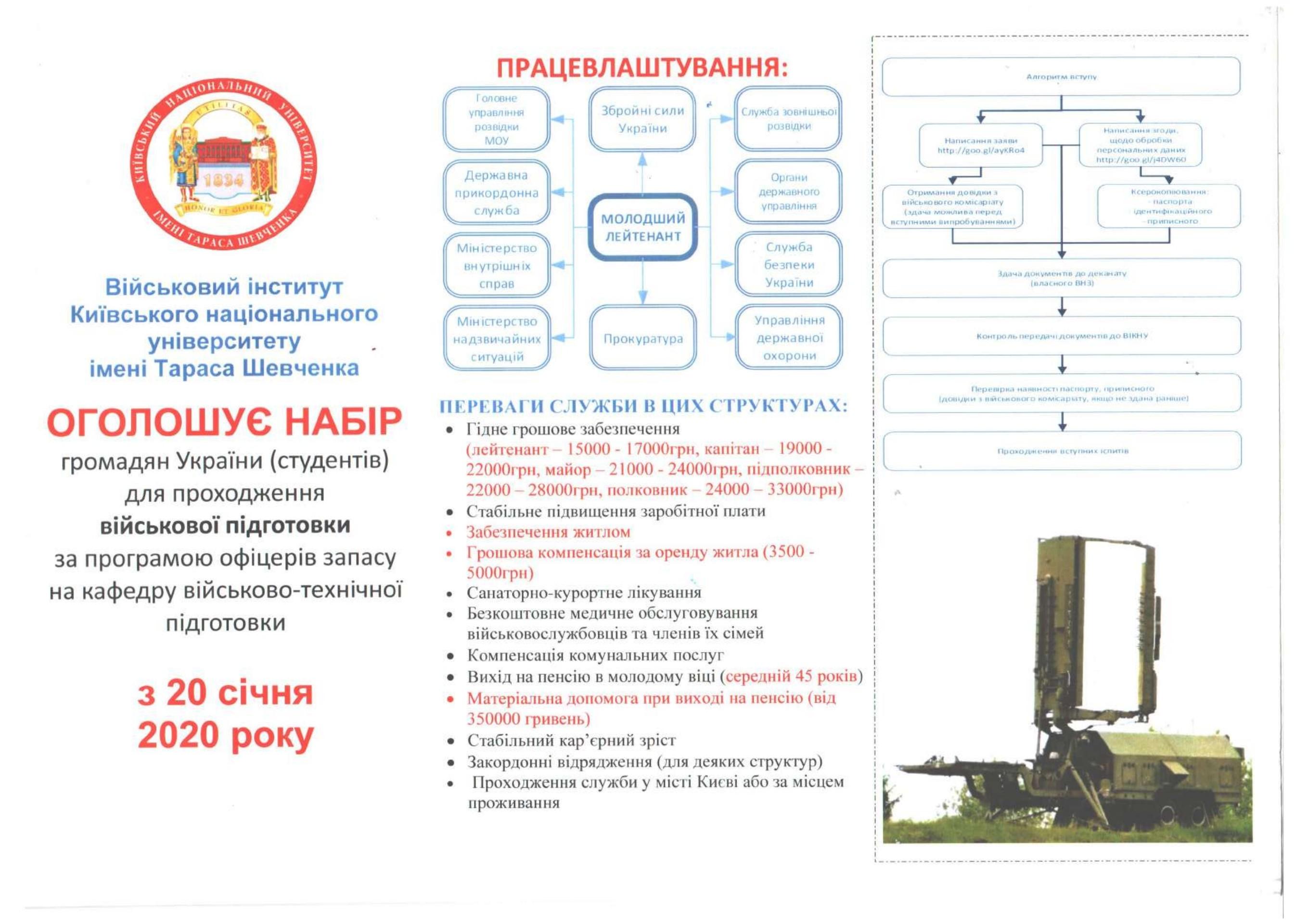 Набір на військову підготовку-1