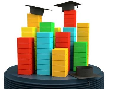 Критерії нарахування додаткових балів до академічного рейтингу