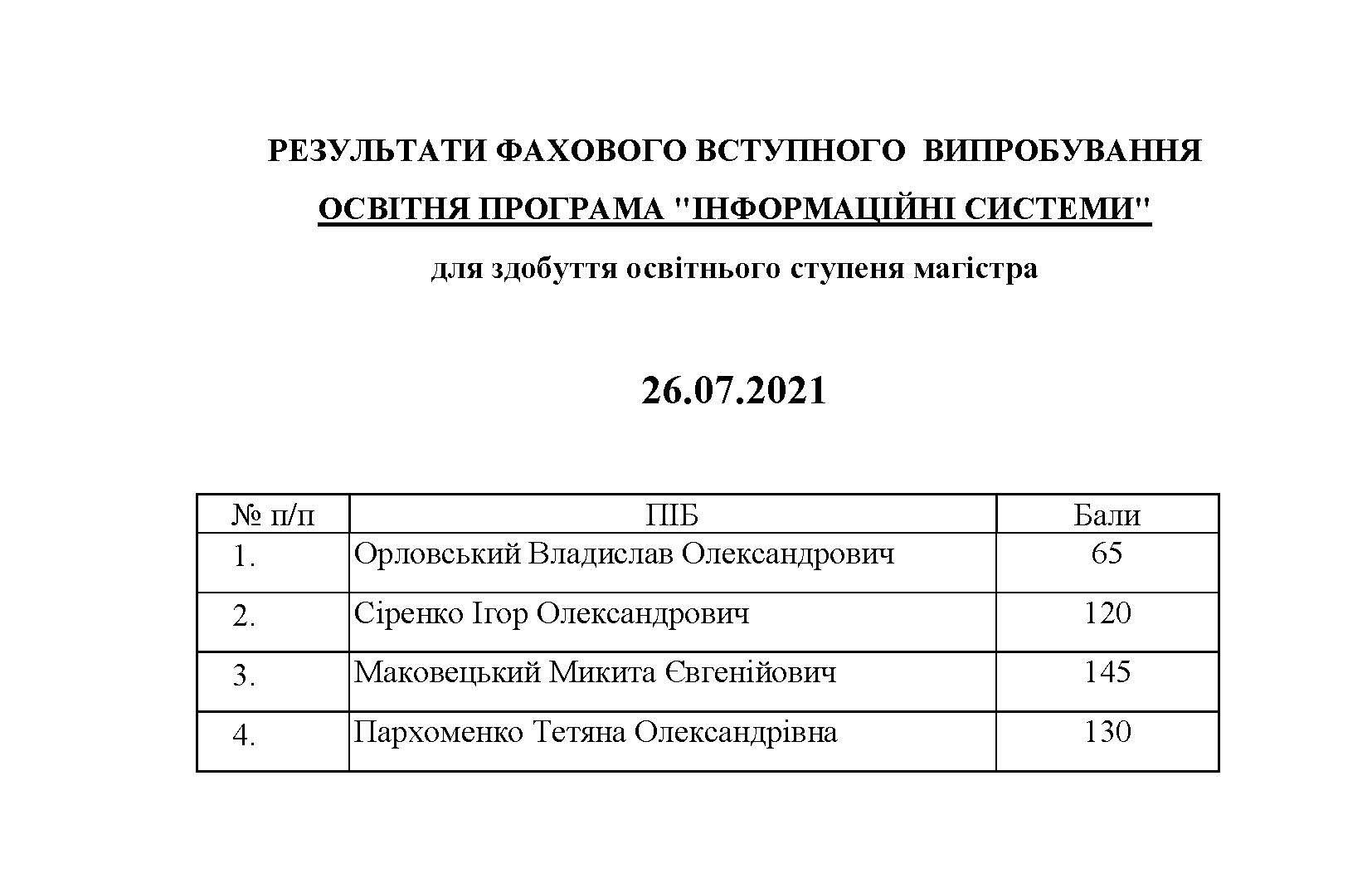 МАГІСТР_Результати26.07_Сторінка_06